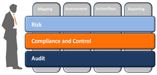 risk-compliance-audit